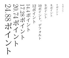 各サイズの組版結果